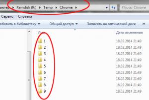 ramdisk chrome directories